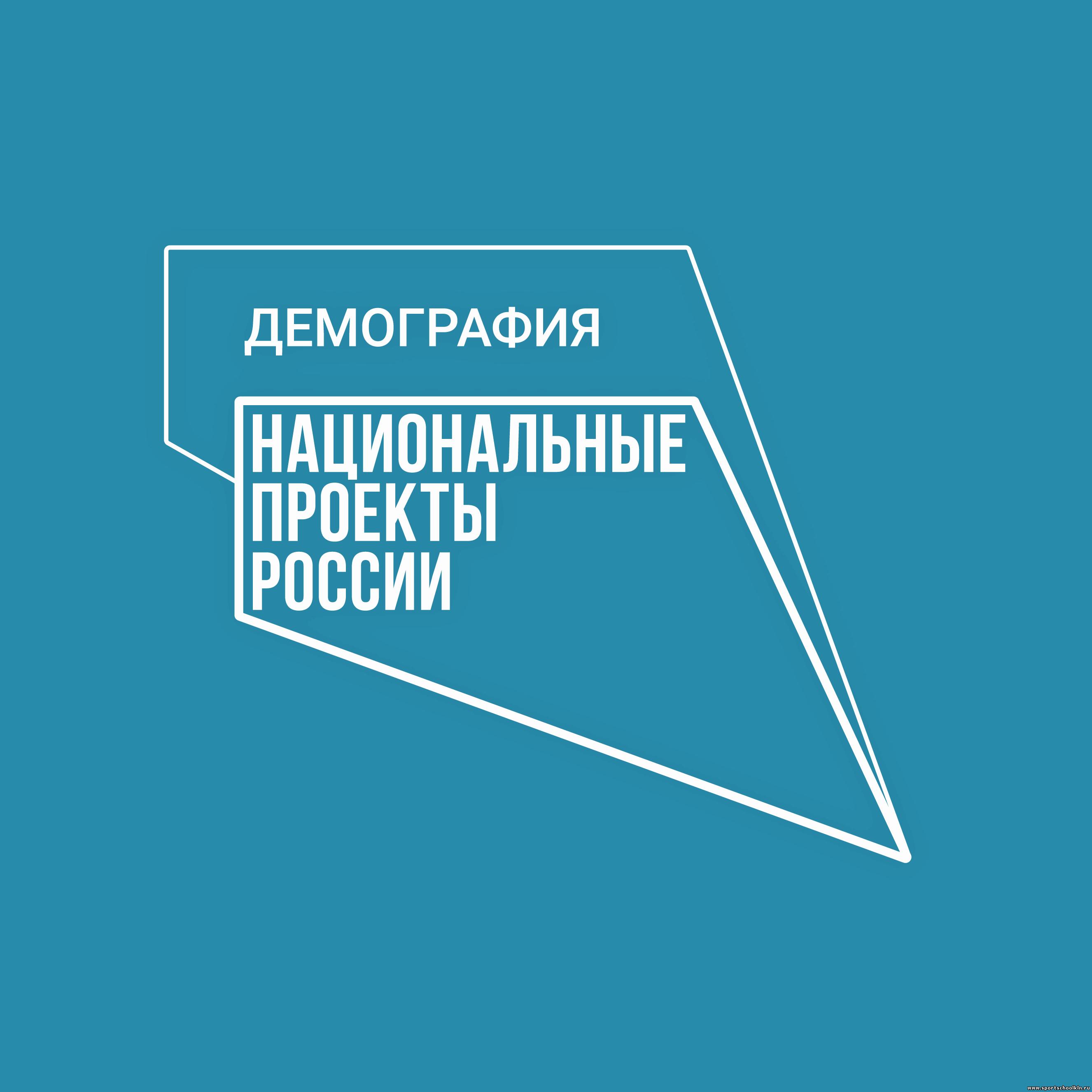 Национальные проекты.рф